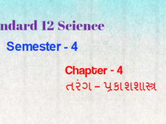 Physics MCQ semester 4